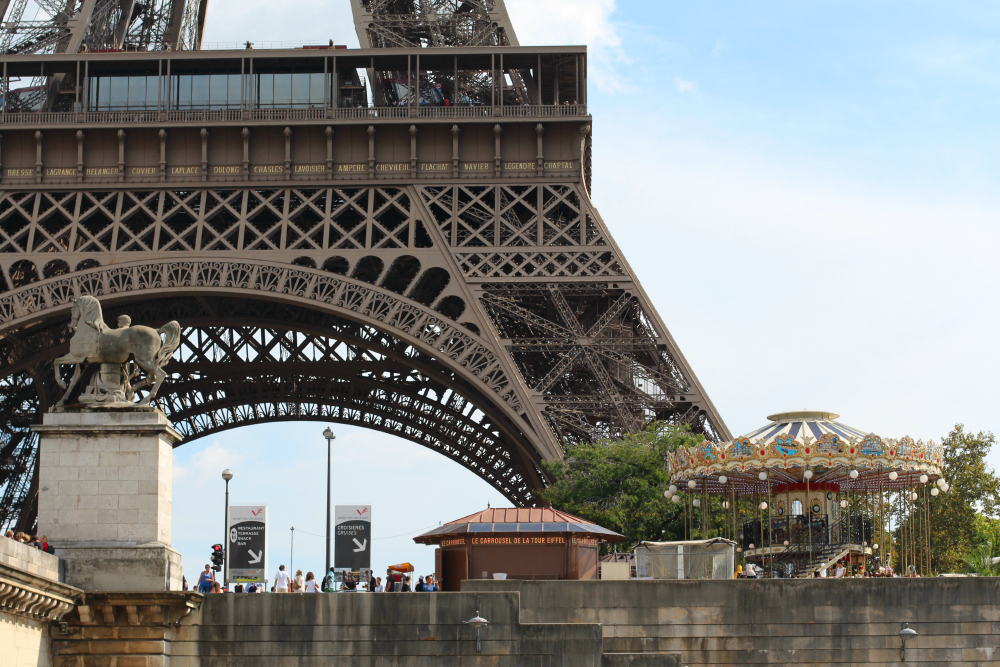 Paris, Guide, what to do in paris, blog, rockpaperdresses, cityguide paris free
